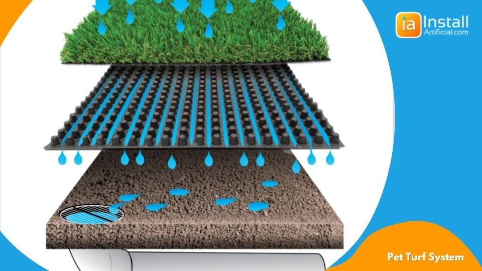 pet turf drainage system for installation